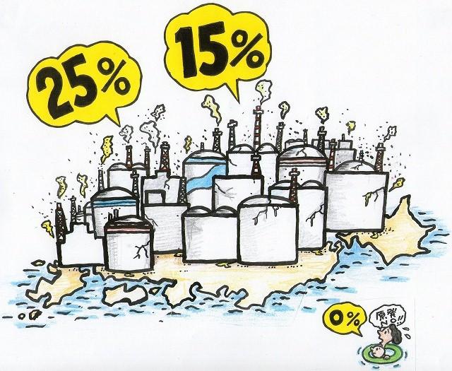 橋本勝の21世紀風刺絵日記:189回 2030年まで原発があり続ける日本に未来はない